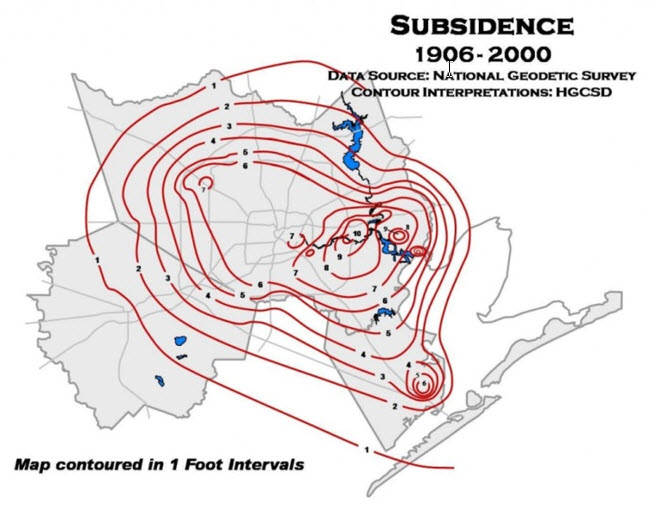 Subsidence 1906-2000