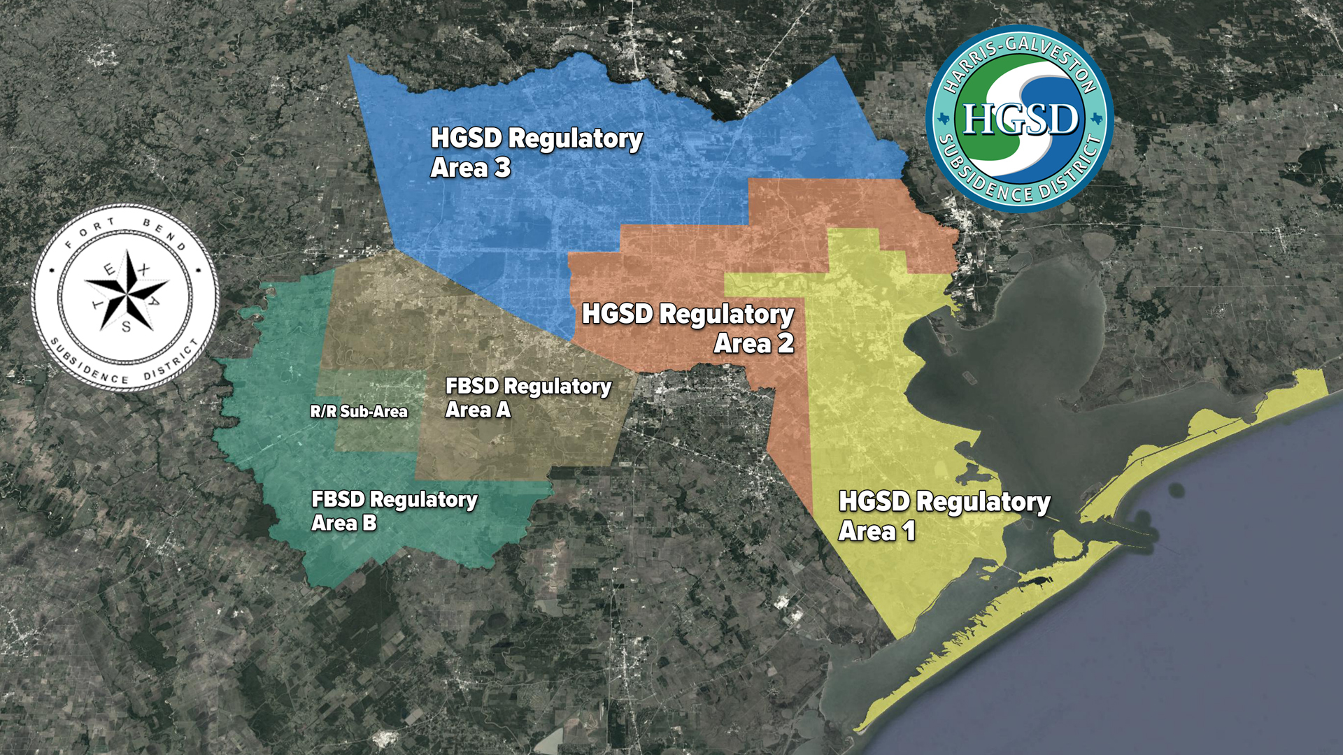 HGSD and FBSD Regulatory Areas